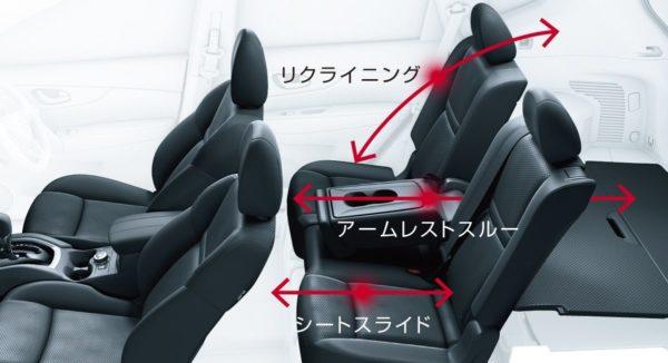 エクストレイルの後部座席のスライド幅は?