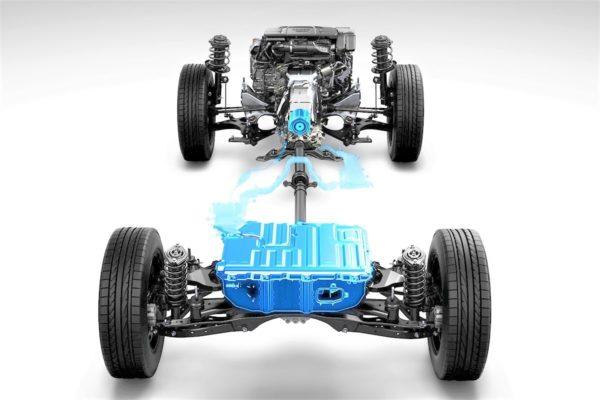 フォレスターの水平対向エンジン