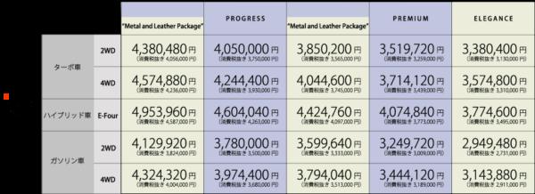 ハリアー価格表
