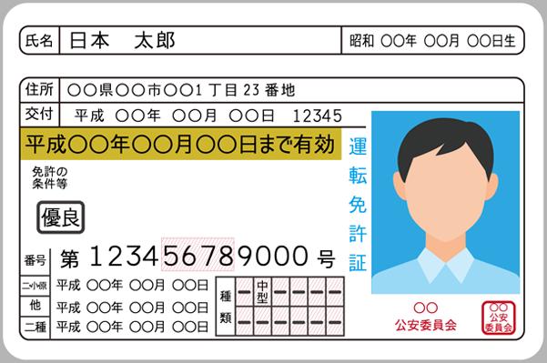 ゴールド免許のメリット