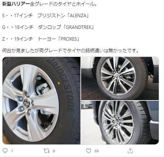新型ハリアーフルモデルチェンジタイヤ
